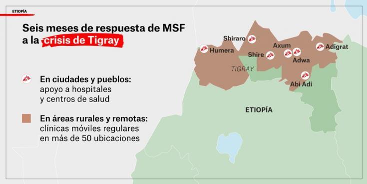 Nuestra respuesta a la crisis de Tigray